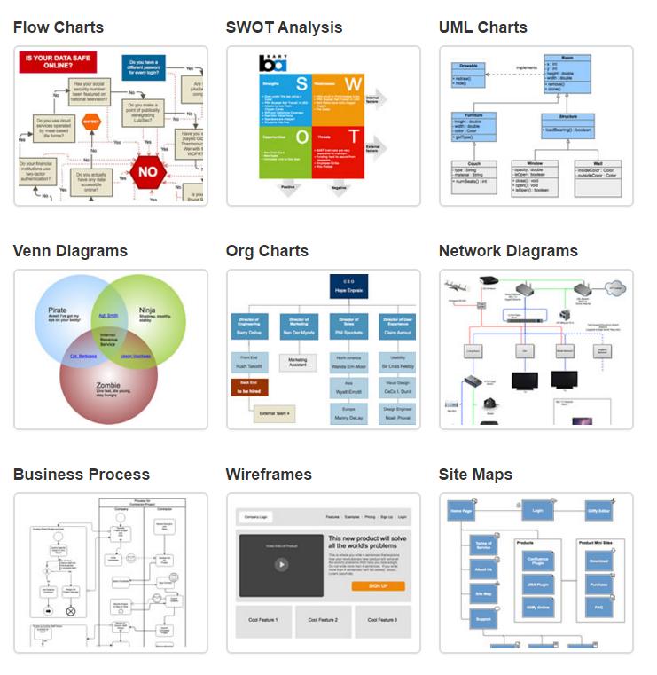 diagramas de red networking online