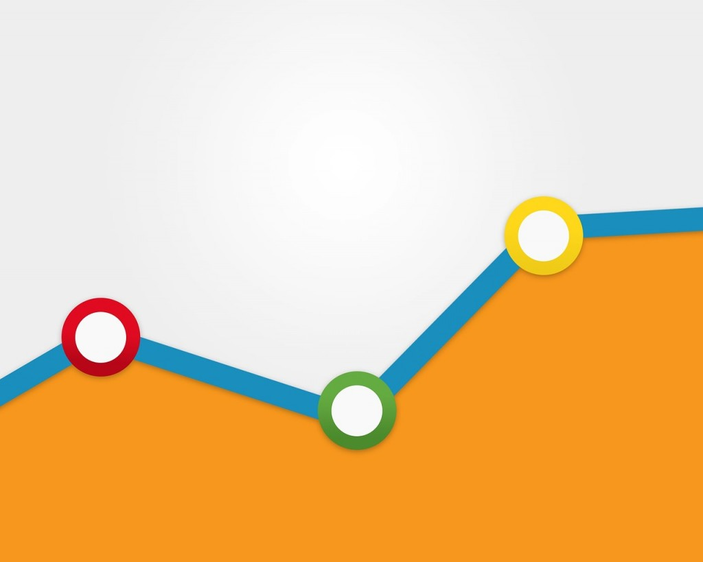 google analytics estadisticas