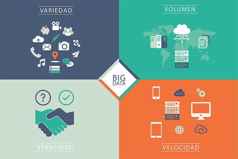 Beneficios de usar Big Data