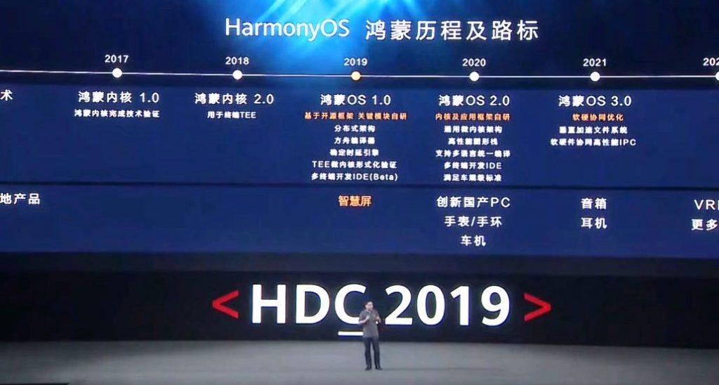 harmonyos-nuevo-sistema-operativo