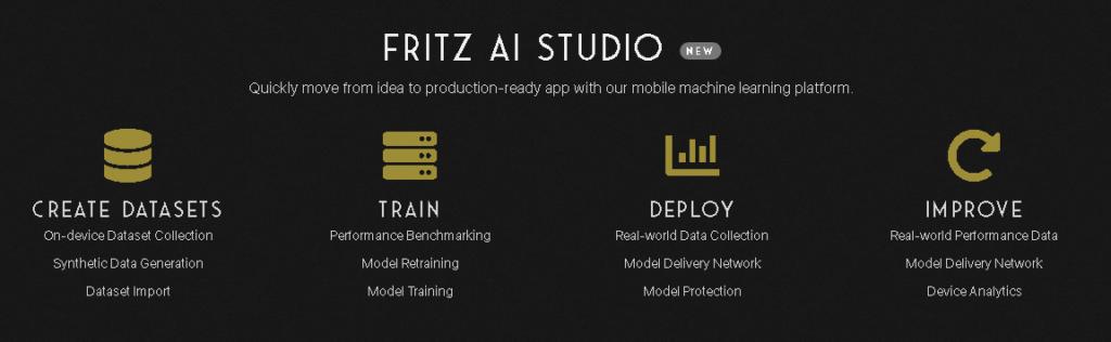 fritzai-studio