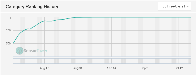 Indice-de-popularidad
